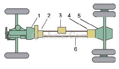 图4静液式传动系示意图高清图片
